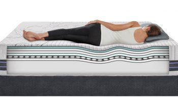 Las claves para elegir el colchón ideal y lograr el descanso perfecto