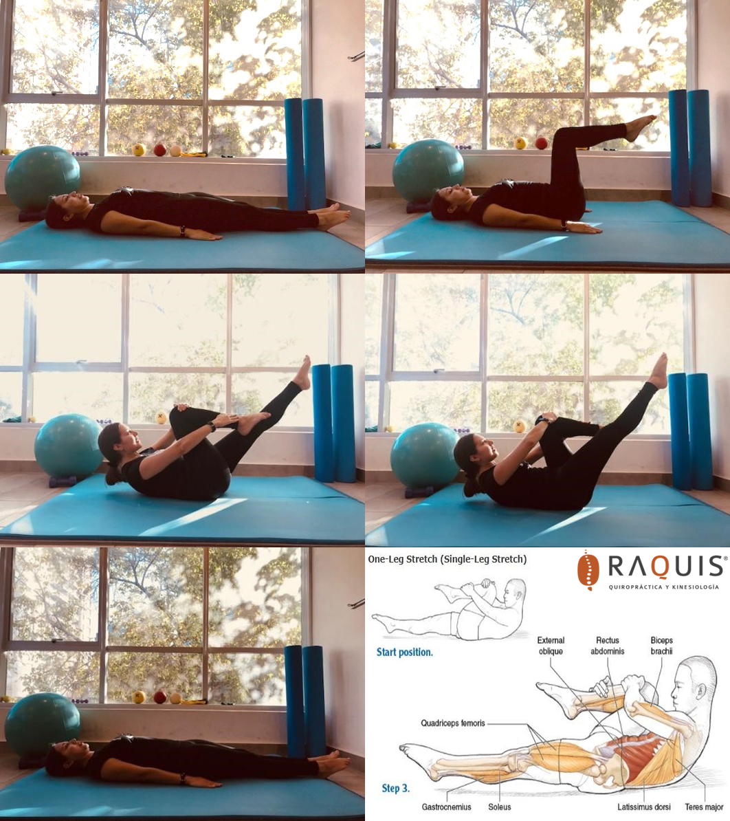 Pilates: ejercicio Single Leg Stretch