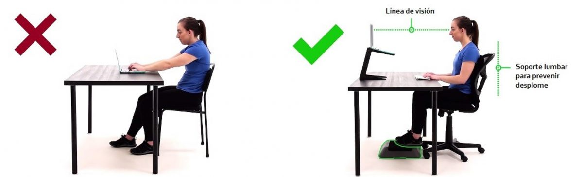 Consejos para tener la postura correcta frente al computador